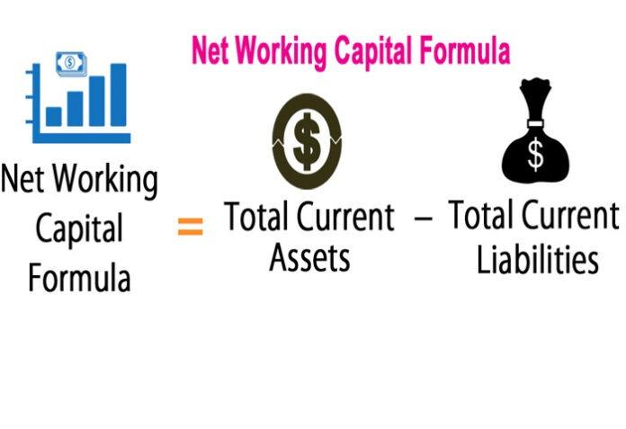 Net Working Capital Formula